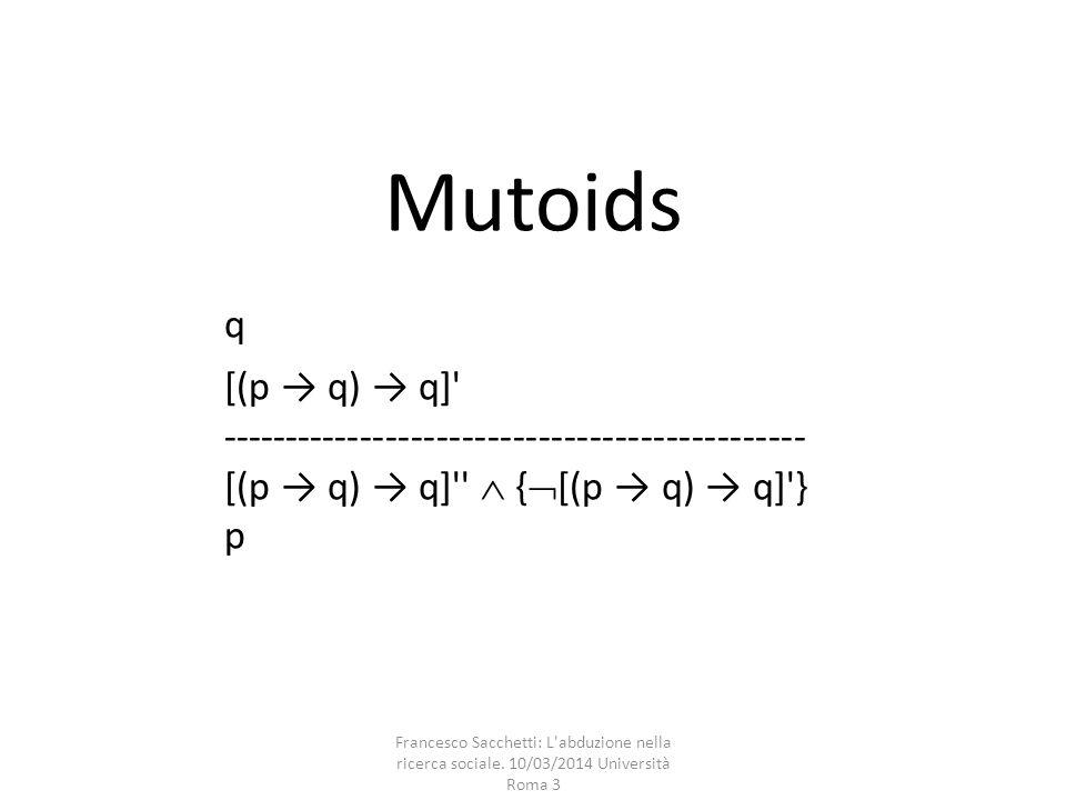 Mutoids q. [(p → q) → q] ---------------------------------------------- [(p → q) → q]  {[(p → q) → q] } p.